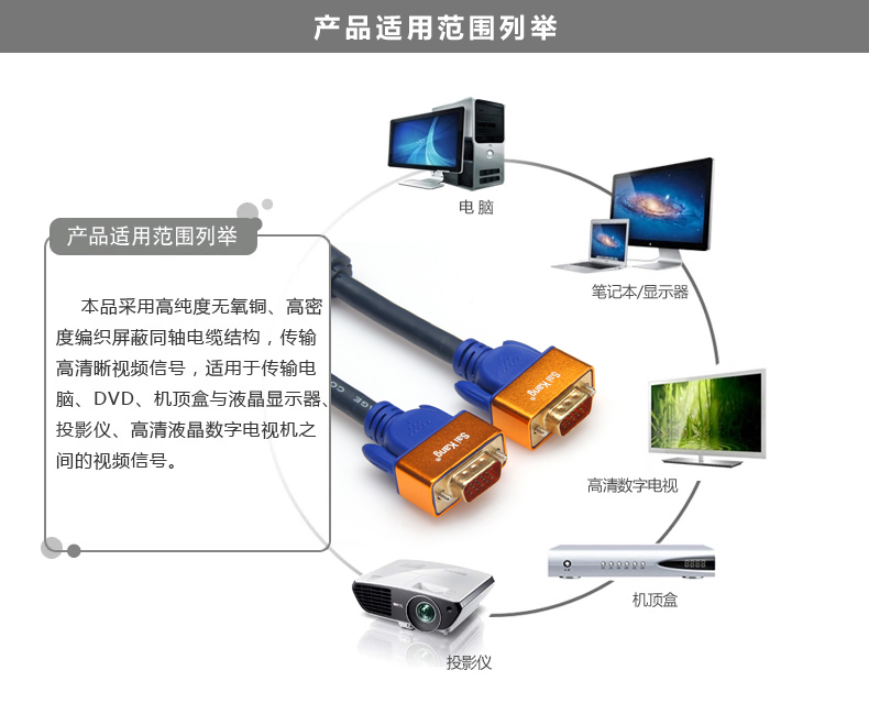vga线3+9 高清电脑电视连接线投影仪发烧级